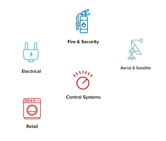 Fire Security & Electrical Services
